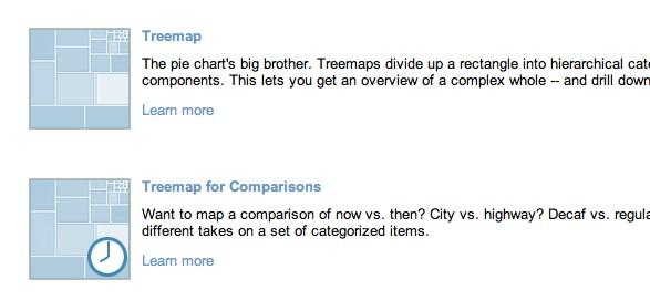 Selección de Treemap