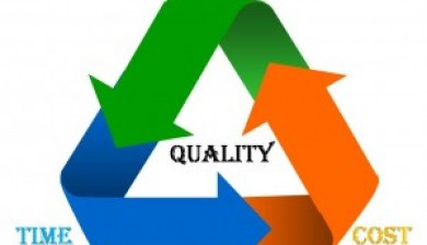 Project Management 101: The Iron Triangle