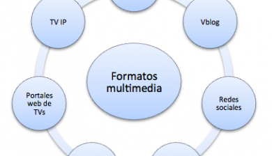 Formatos comunicación digital