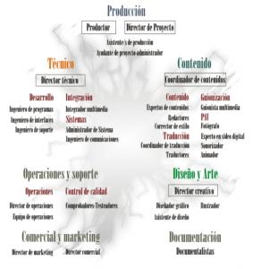 t6-esquema-profesional